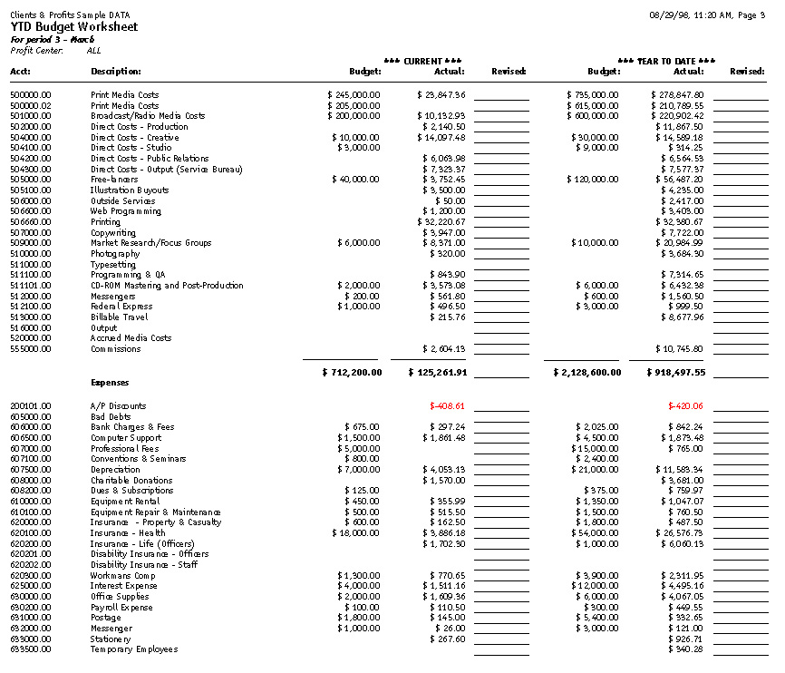 Printables Detailed Budget Worksheet clients profits x user guide financials ytd budget worksheet